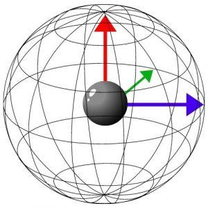 SQ Spherical Quality